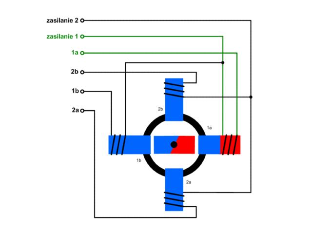 Unipoláris motorok