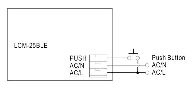 Programowalny przycisk