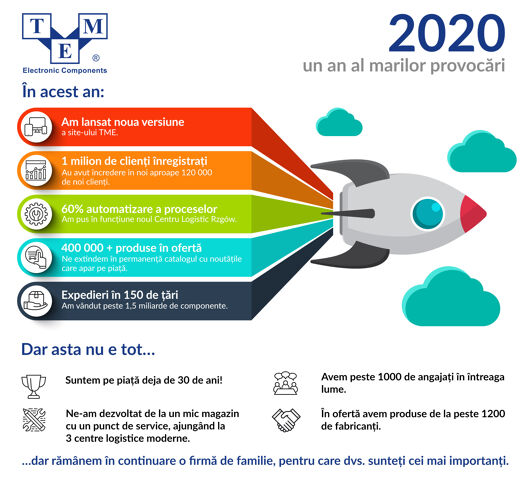 infografika_2020