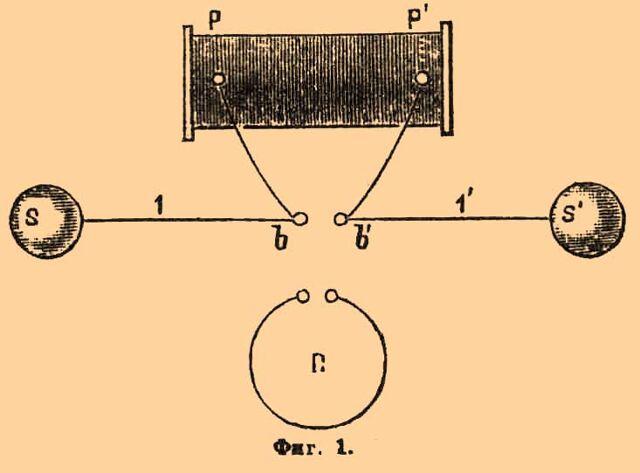 Schema van Hertz' experimentele opstelling