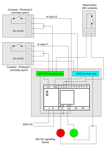 Illustrative diagram for a people counter with the EASY-E4-UC-12RC1 programmable relay